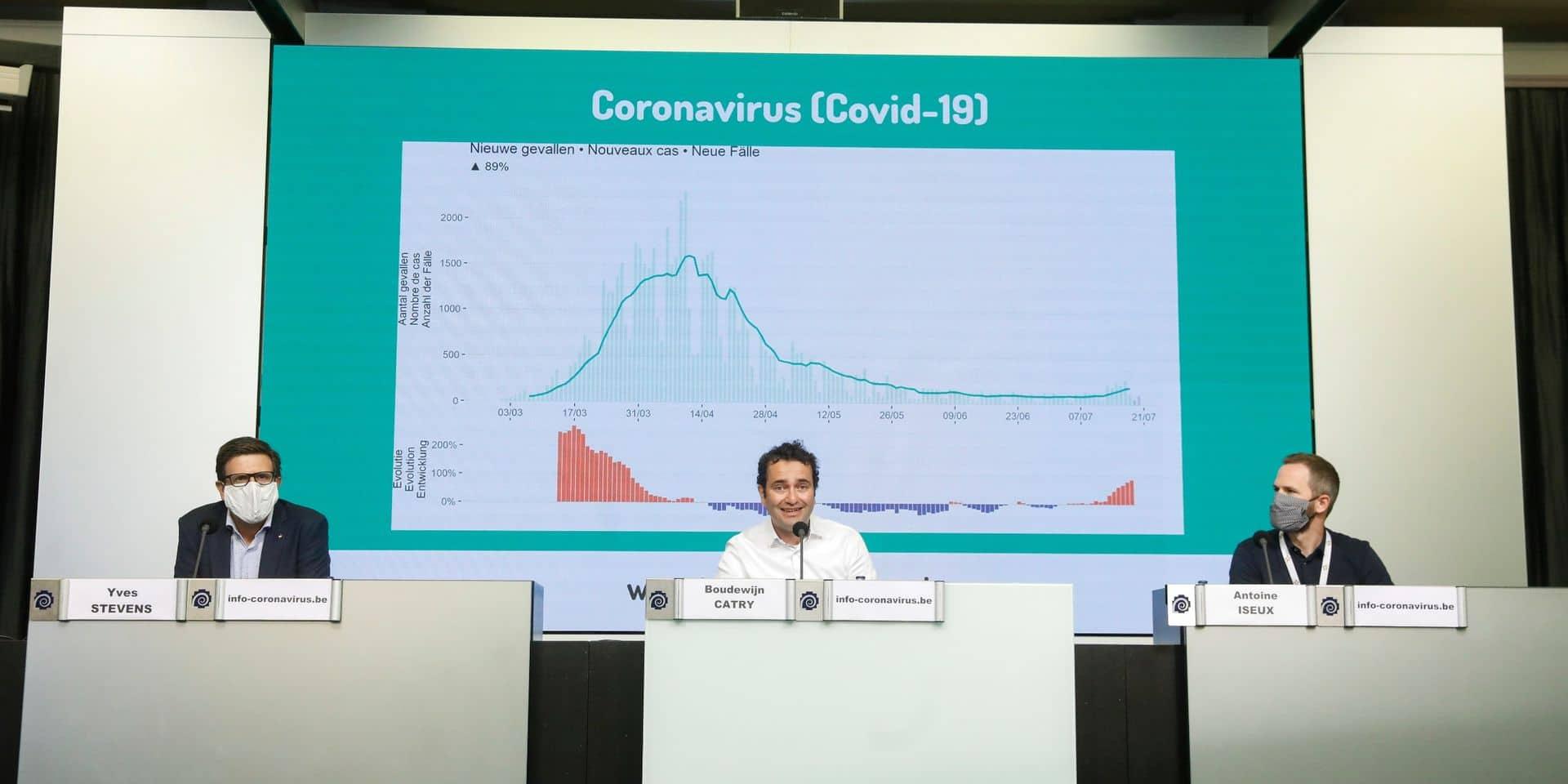 Coronavirus: Sciensano dévoilera de nouvelles informations dans ses bulletins quotidiens dès vendredi