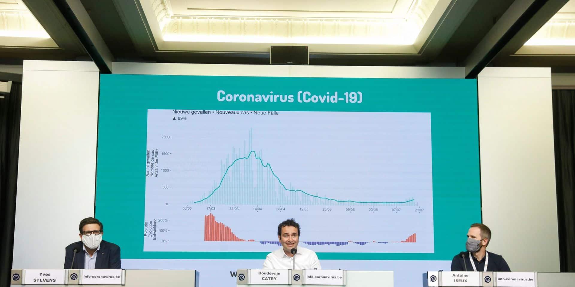 Coronavirus : Sciensano ne veut pas communiquer les chiffres bruts des hôpitaux