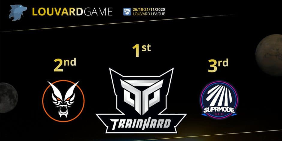 TrainHard eSport remporte la première édition de la Louvard League Winter 2020 sur Rocket League